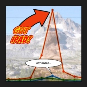 Scaling the peak!